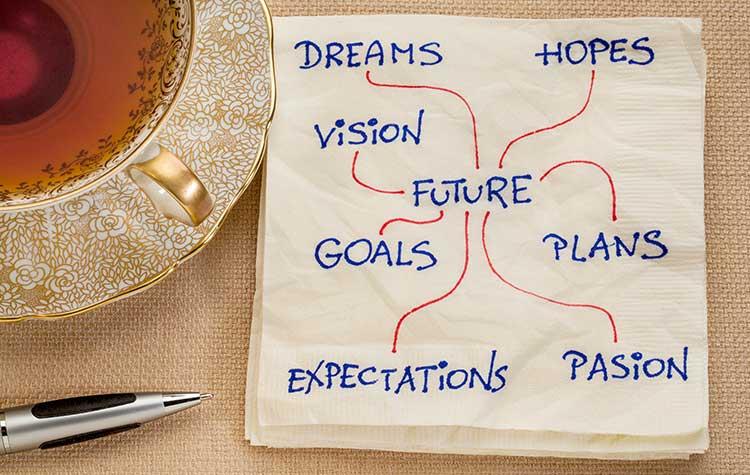 Želje in cilji niso ista zadeva
